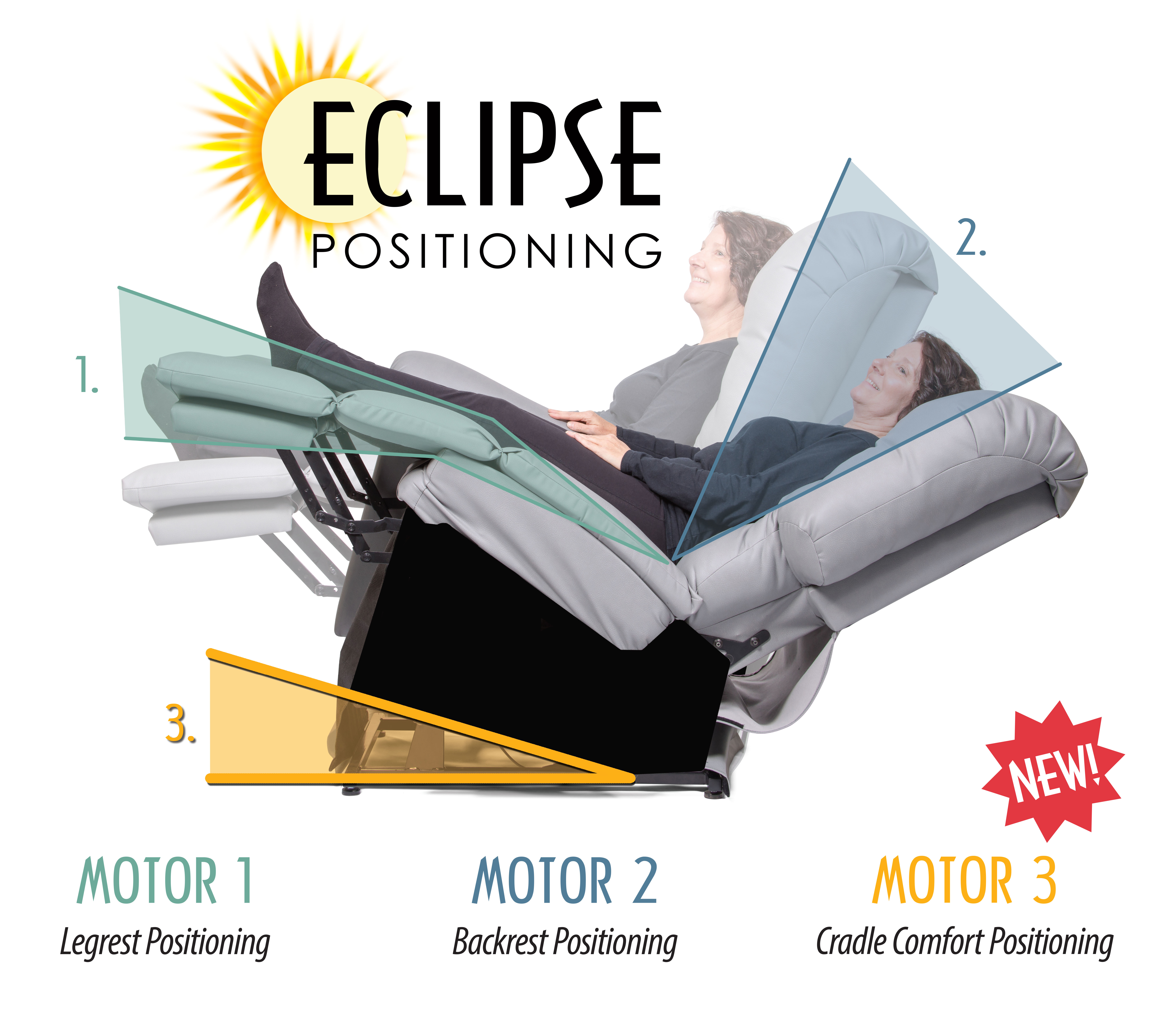 Uc558 With Eclipse Positioning Ultracomfort America