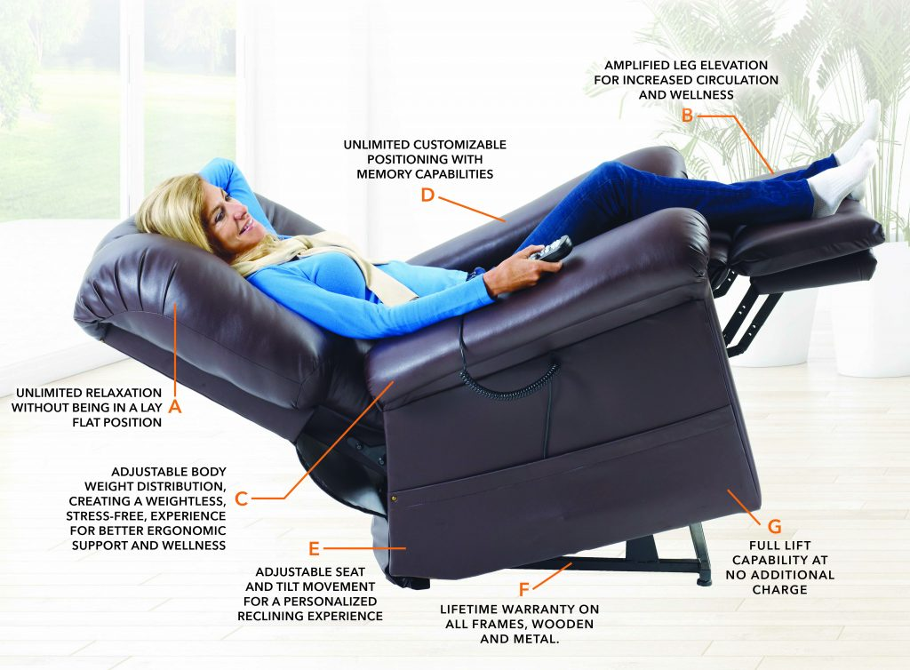 person reclining w/ diagram